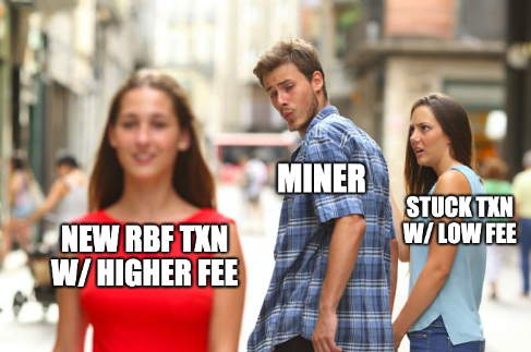 Bitcoin Briefly: RBF Transaction Miner Meme